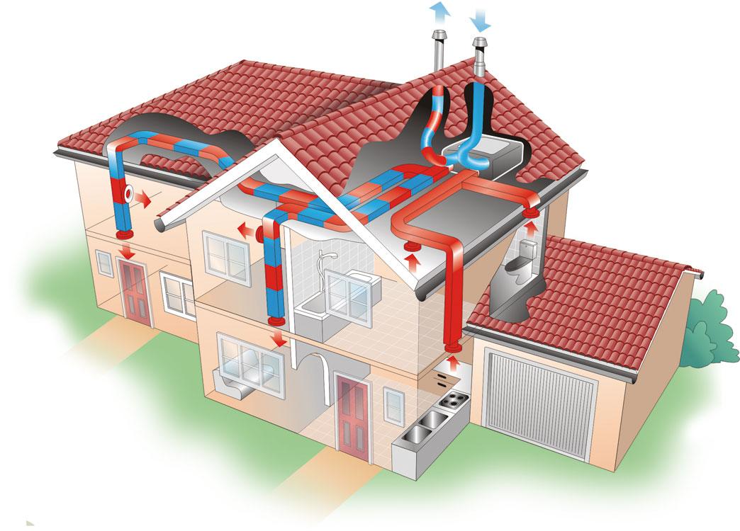 Зачем обновлять воздух в помещении?